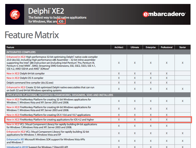 Feature Matrix - For a limited time only!